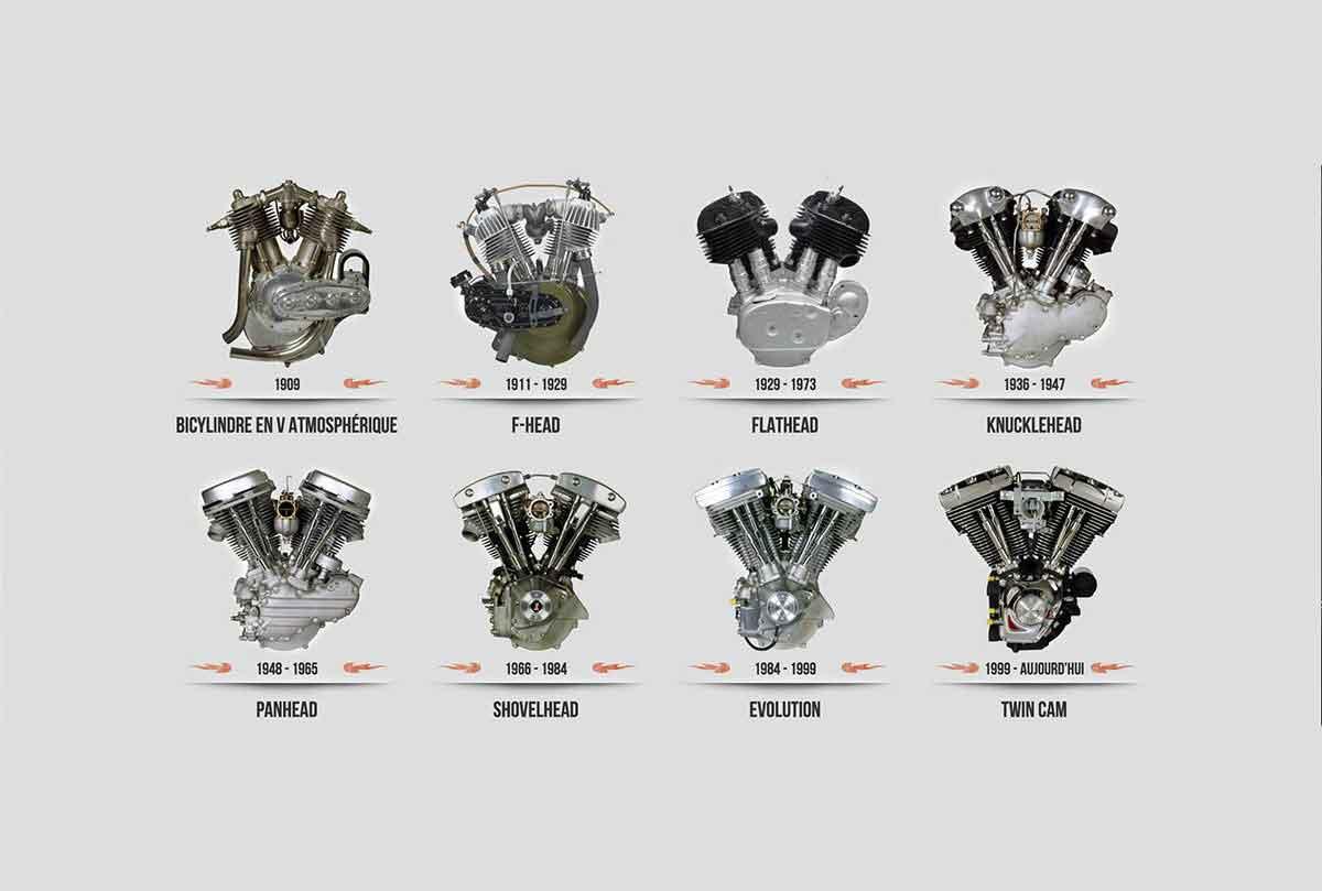 Gosta de Harley? Vídeo mostra a evolução dos motores e de seus sons