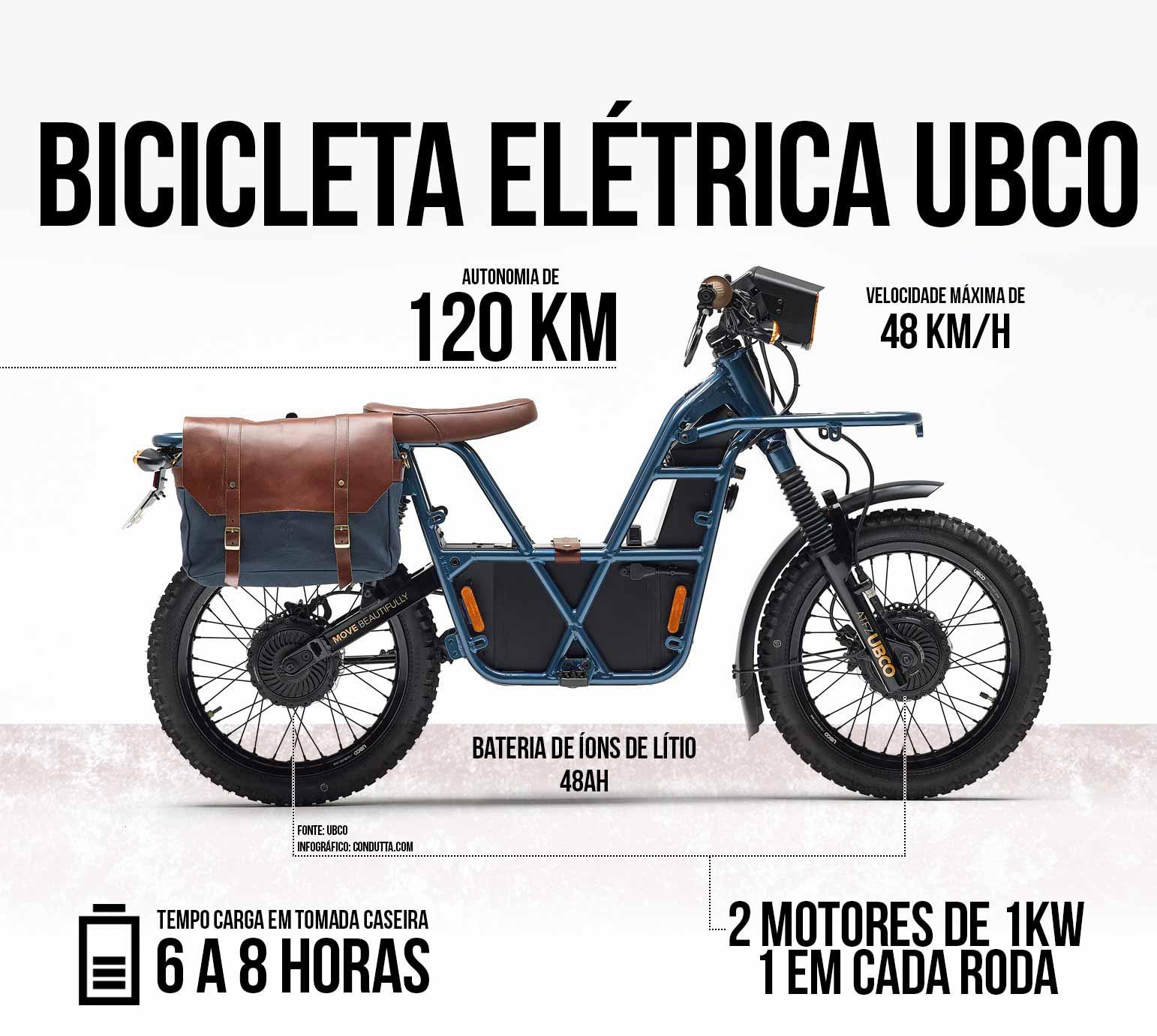 Empresa cria misto de bicicleta e moto elétrica de tração integral