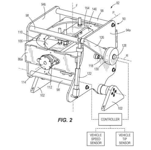 As imagens da patente mostram o giroscópio apoiado em dois eixos para permitir o movimento vertical e horizontal.