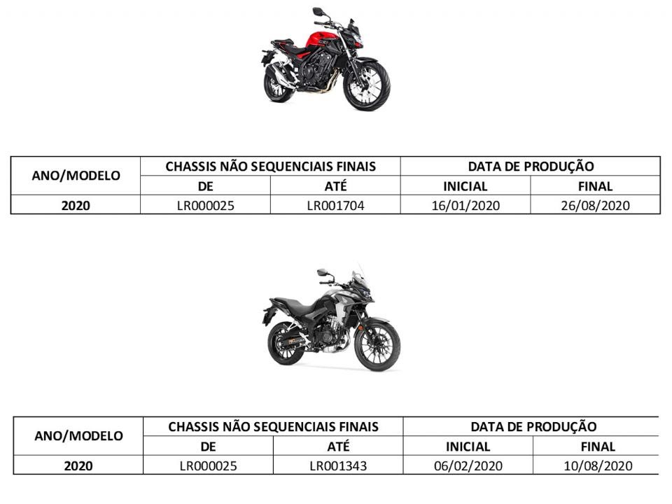 Recall da CB 500F e CB 500X por problemas no ABS